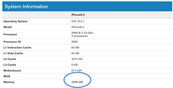 Сколько оперативной памяти у iPhone 7 Plus?
