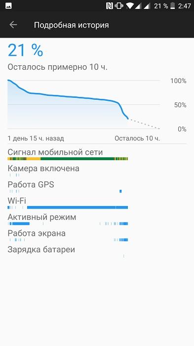 Обзор OnePlus 5. Флагман на пять с минусом.