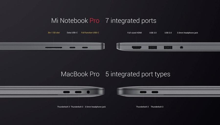 Обзор Xiaomi Mi Mix 2, Mi Note 3 и Mi Notebook Pro